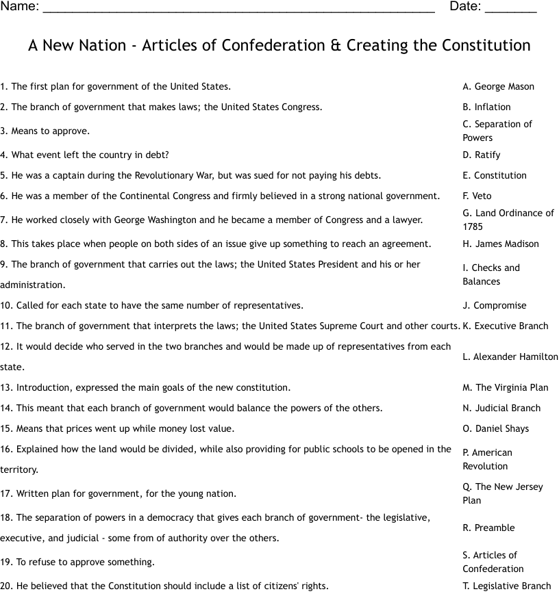 A New Nation - Articles of Confederation & Creating the For Powers Of Congress Worksheet