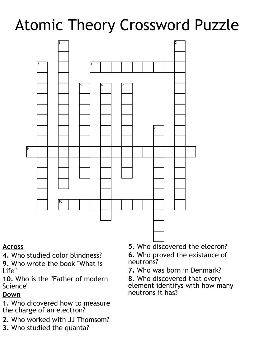 Atomic Theory Crossword Puzzle - WordMint Regarding Development Of Atomic Theory Worksheet