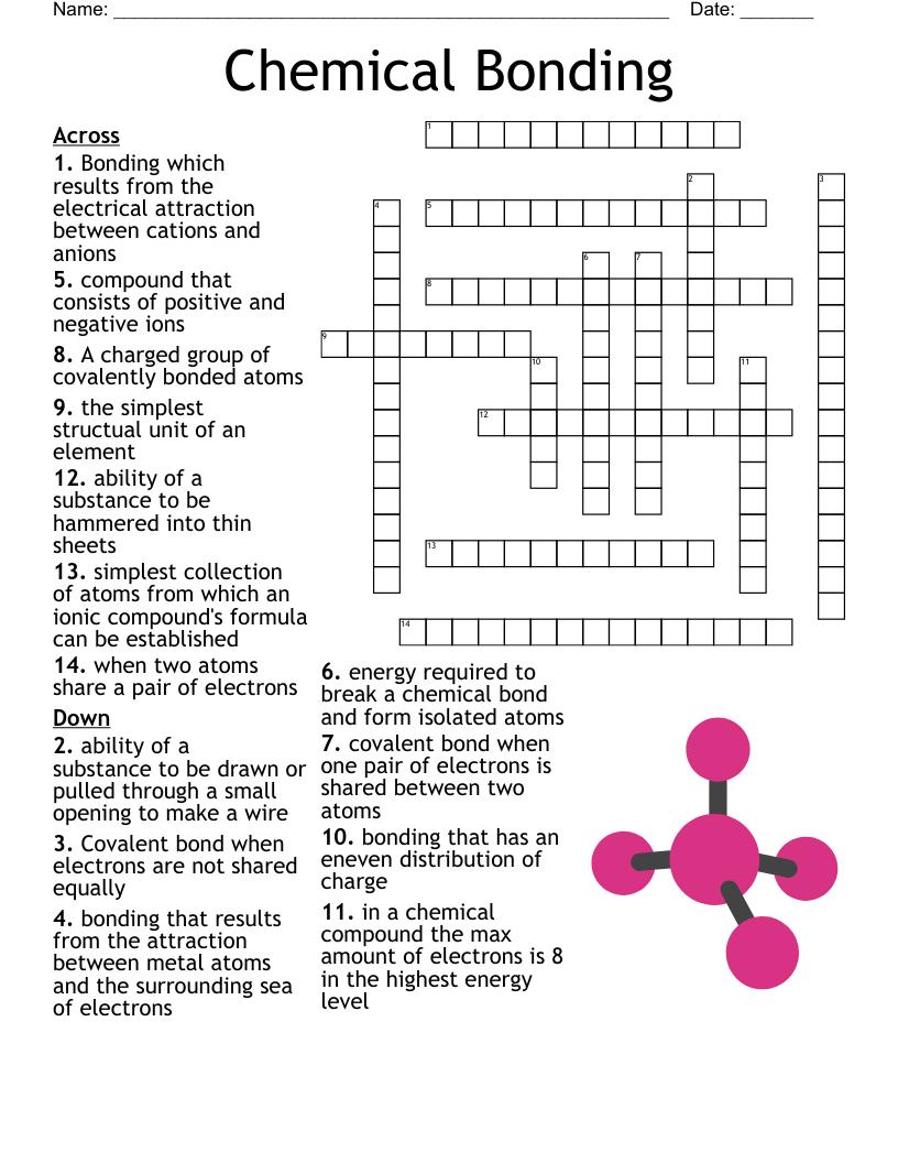 Chemical Bonding Crossword - WordMint In Chemical Bonds Worksheet Answers
