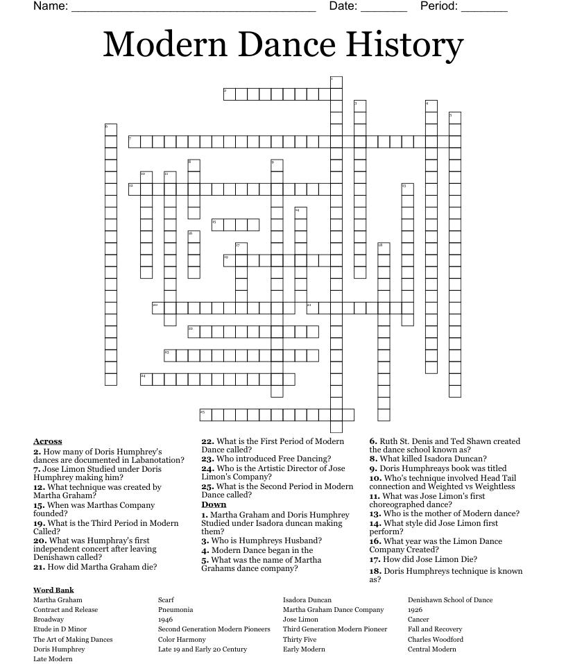 Modern History Crossword Wordmint